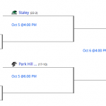 Staley to host district softball Oct. 4-6