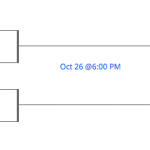 District boys' soccer this week in St. Joseph
