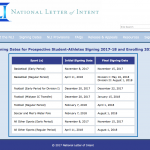 Staley National Letter of Intent signing ceremony set for Nov. 8