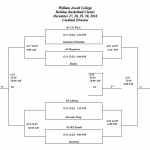 WILLIAM JEWELL TOURNAMENT BRACKET