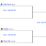 BOYS DISTRICT BASKETBALL BRACKET