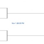 BOYS' SOCCER DISTRICTS BEGIN TUES., OCT. 30
