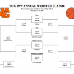 STALEY BOYS' BASKETBALL WEBSTER CLASSIC TOURNAMENT BRACKET