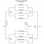 BOYS' BASKETBALL – WILLIAM JEWELL BRACKET