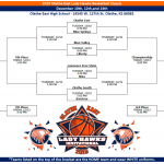 Lady Firebirds Basketball Tournament Bracket