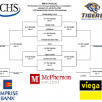 Firebirds Basketball Travels to McPherson for MIT Tournament