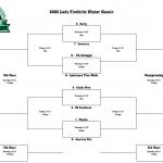 2020 Lady Firebirds Winter Basketball Classic