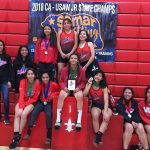 JV Girls Wrestling Place 2nd at Home Event
