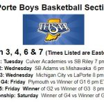 Boys Basketball Sectional Times Adjusted at LaPorte – Mishawaka Now Plays First Wednesday