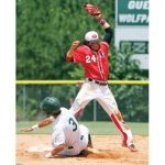 Gainesville baseball team has bright future