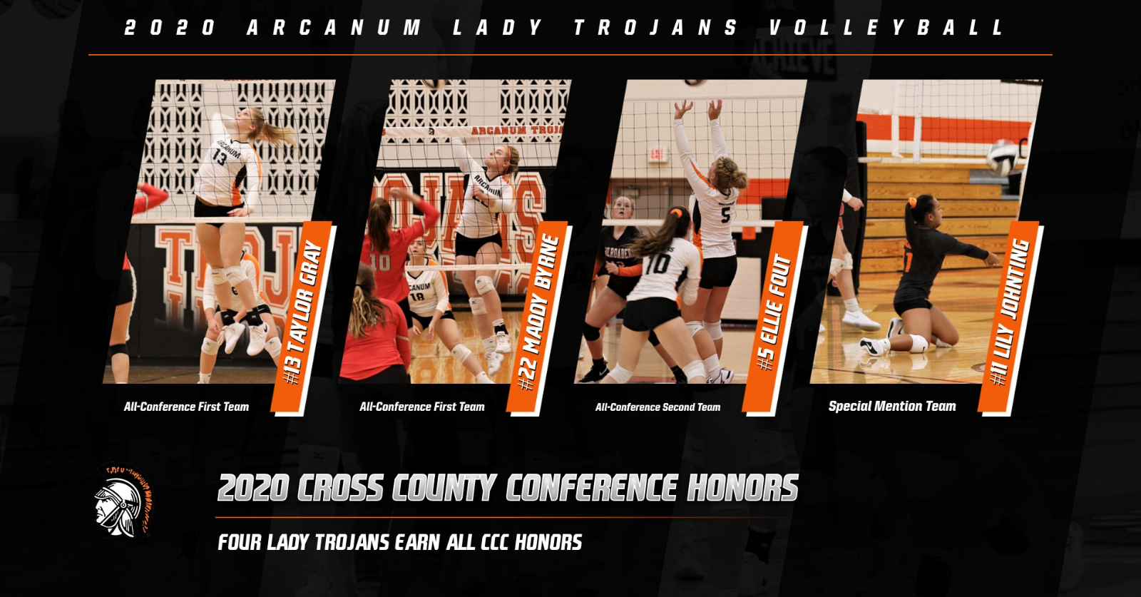 2020 CCC All-Conference Volleyball Honors