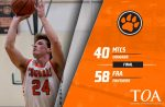 Cougars fall to FRA 58-40