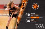 Girls Basketball wins at Battle Ground Academy 46-34