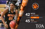Girls Varsity Basketball falls to PCA 45 – 42