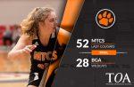 Girls Varsity Basketball beats Battle Ground Academy 52 – 28