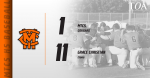 Cougars fall to Grace Christian 11-1