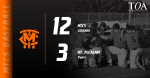 Cougars defeat Mt. Pleasant 12-3