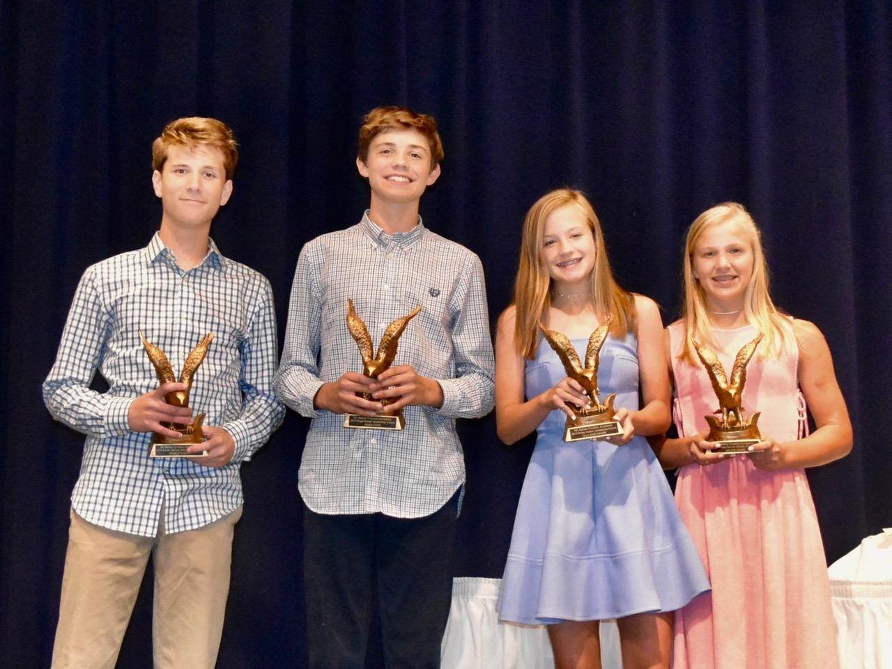 2018-2019 DeVore and Kaiser Recipients