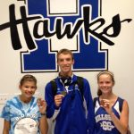 Jefferson County Cross Country Results