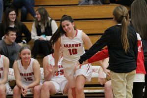 Varsity Girls Basketball vs. FHE (12/20/2018)