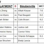 Boys Varsity Tennis beats Steubenville 5 – 0