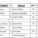Boys Varsity Tennis beats Hiland 3 – 2