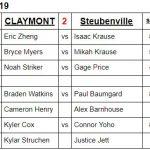 Boys Varsity Tennis beats Steubenville 3 – 2