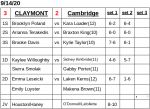 Girls Varsity Tennis beats Cambridge 3 – 2