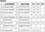 Girls Varsity Tennis falls to New Philadelphia 4 – 1