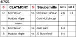 Boys Varsity Tennis falls to Steubenville 0-5