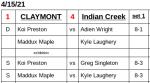 Boys Varsity Tennis falls to Indian Creek 1 – 4