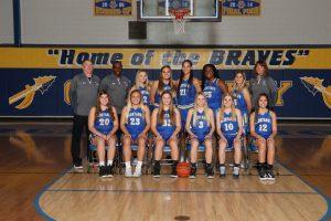 2019-20 Girls Basketball