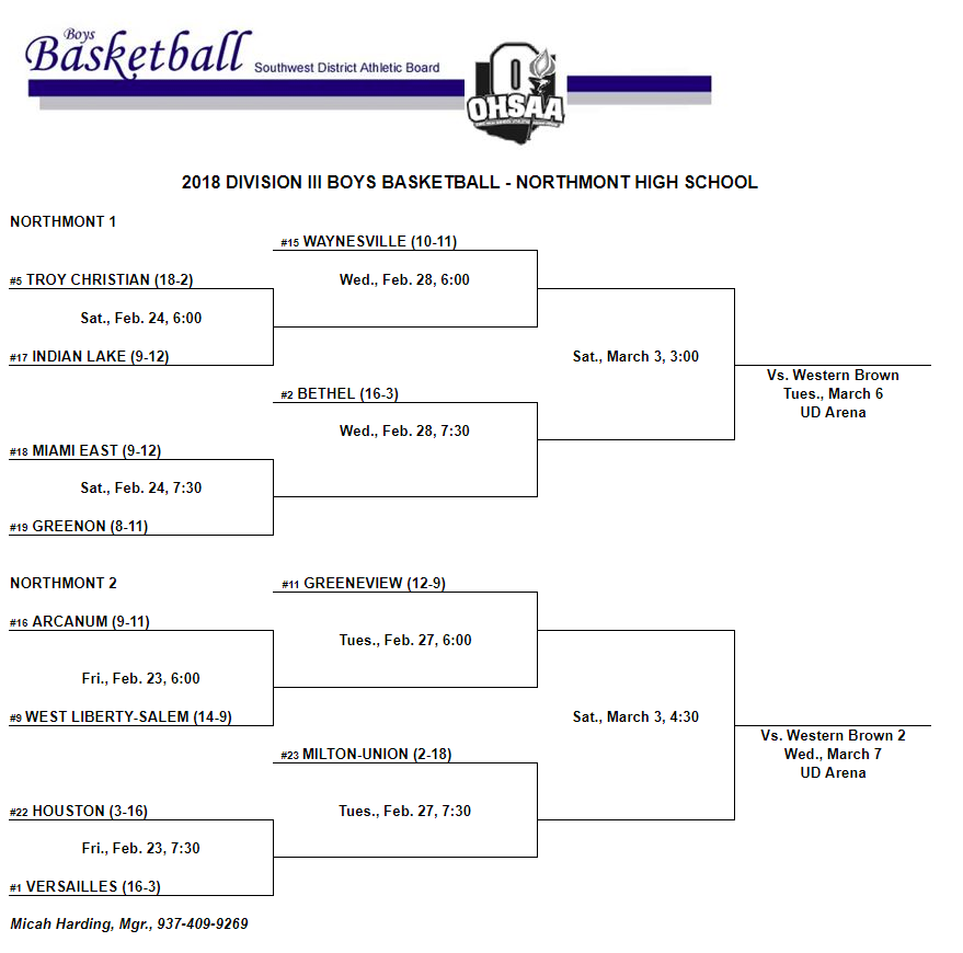 Boys Basketball Sectional Tournament Pre-Sale Tickets Are On Sale $6