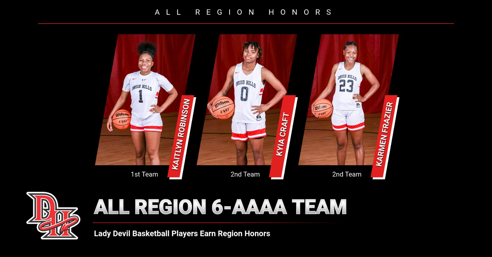 VARSITY GIRLS BASKETBALL EARNS ALL-REGION HONORS