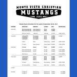 The Week of September 18th in Mustang Athletics!