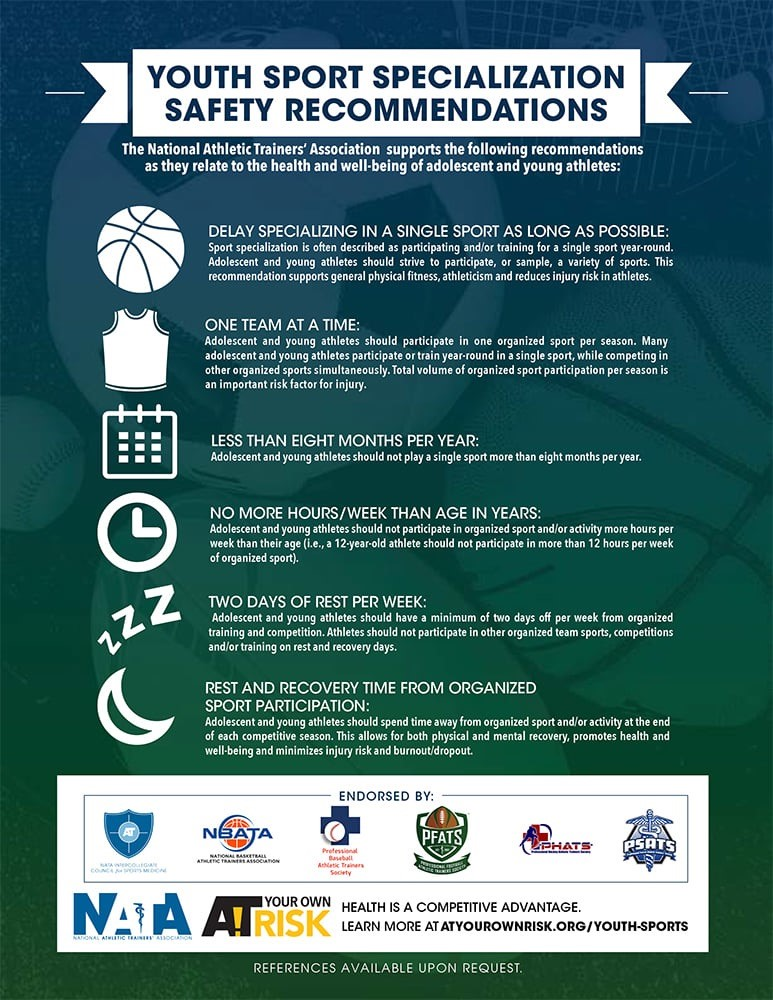 Sport Specialization-PLAY MULTIPLE SPORTS & Get Rest!