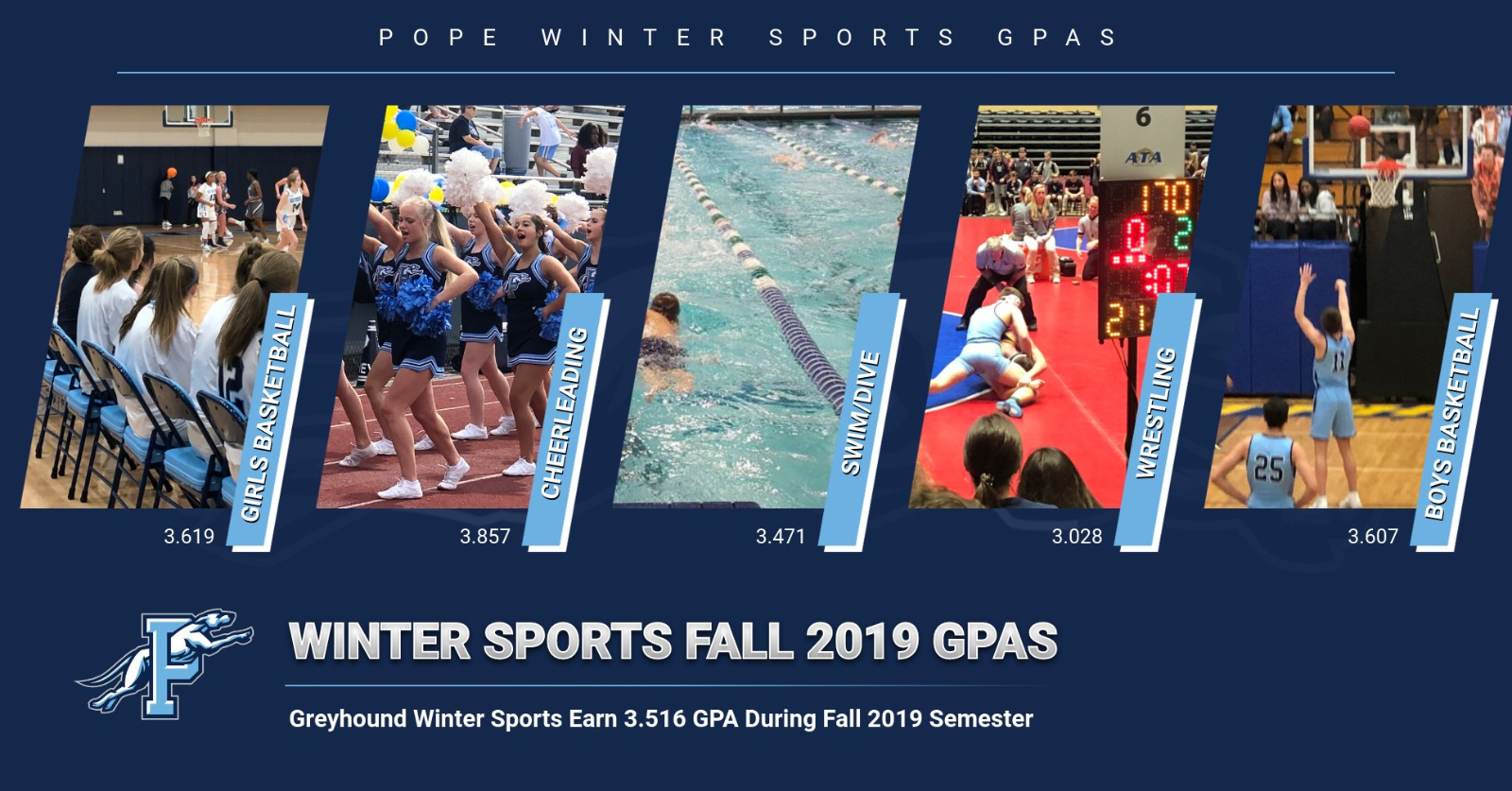 Winter Sports Teams Find Big Success in the Classroom