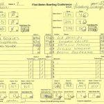 Boys Junior Varsity Bowling falls to Flushing 28 – 2