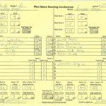 Boys Varsity Bowling Match #10 Results