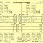 Girls Varsity Bowling Match #10 Results