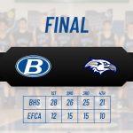 Boys Varsity Basketball beats Erie First Christian Academy 100 – 52