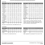 Girls Varsity Softball falls to Twin Lakes 14 – 4