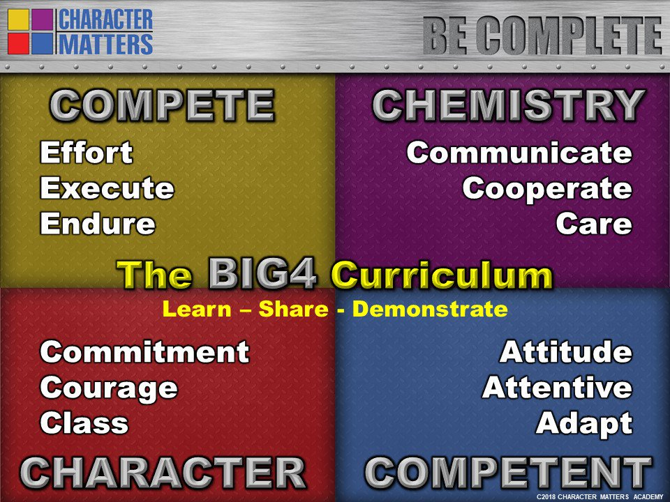 Character Matters  BIG 4-Compete, Chemistry, Character, Competent