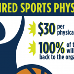Sport Physicals for $30.00