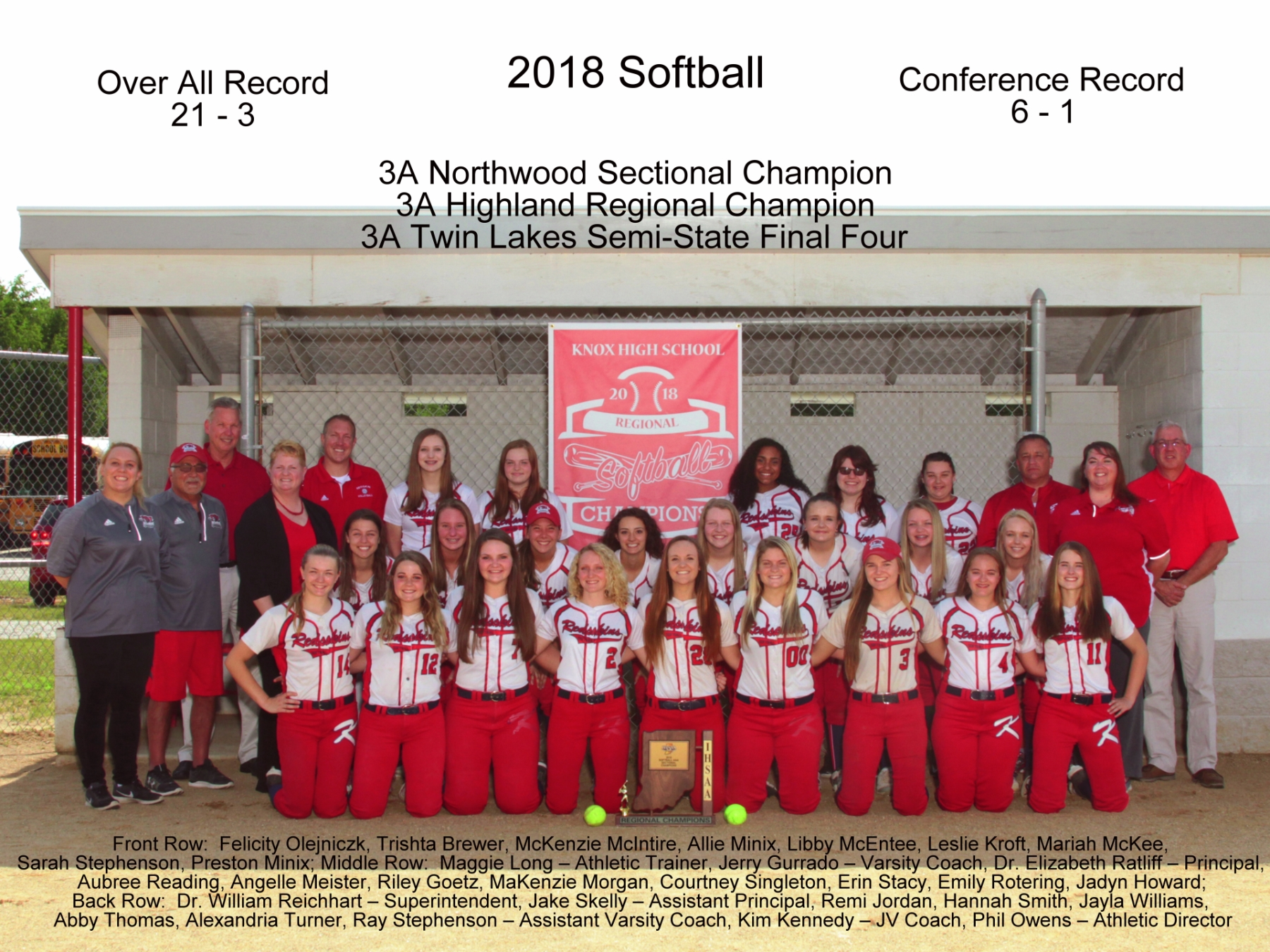 KHS Softball Champs – Semi-State Final Four 2018