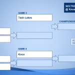 Girls Varsity Basketball ties Sectional Pairings 0 – 0
