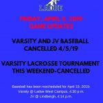 Game Updates for Friday, April 5