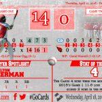 Boys Varsity Baseball falls to Garber 14 – 4