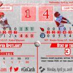 Boys Varsity Baseball beats North Branch 4 – 1