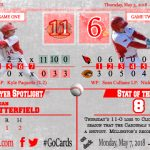 Boys Varsity Baseball falls to Clio 12 – 6